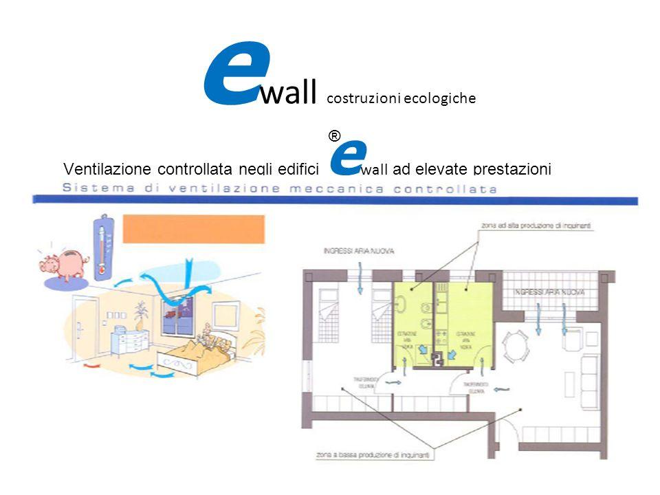 Ventilazione controllata negli edifici e wall ad elevate prestazioni termiche e wall costruzioni ecologiche ®
