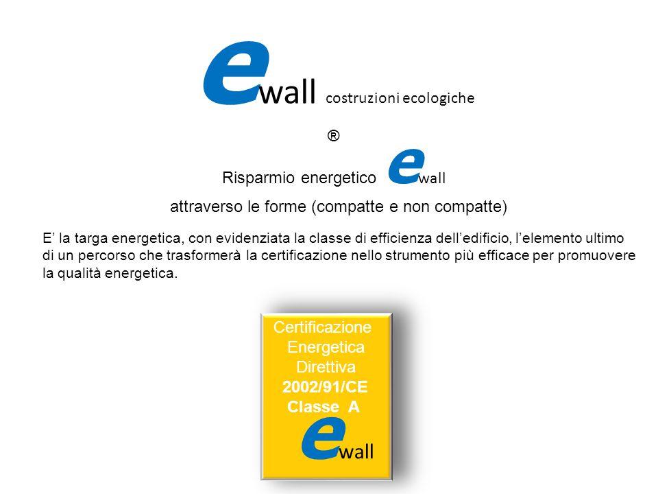 Risparmio energetico e wall attraverso le forme (compatte e non compatte) e wall costruzioni ecologiche ® E la targa energetica, con evidenziata la cl