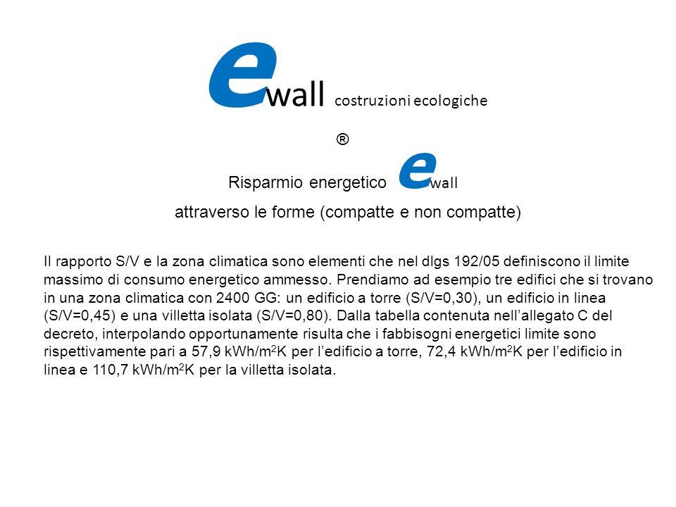 Risparmio energetico e wall attraverso le forme (compatte e non compatte) e wall costruzioni ecologiche ® Il rapporto S/V e la zona climatica sono ele