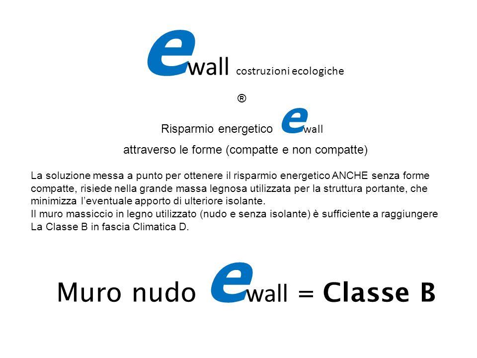 Risparmio energetico e wall attraverso le forme (compatte e non compatte) e wall costruzioni ecologiche ® La soluzione messa a punto per ottenere il r