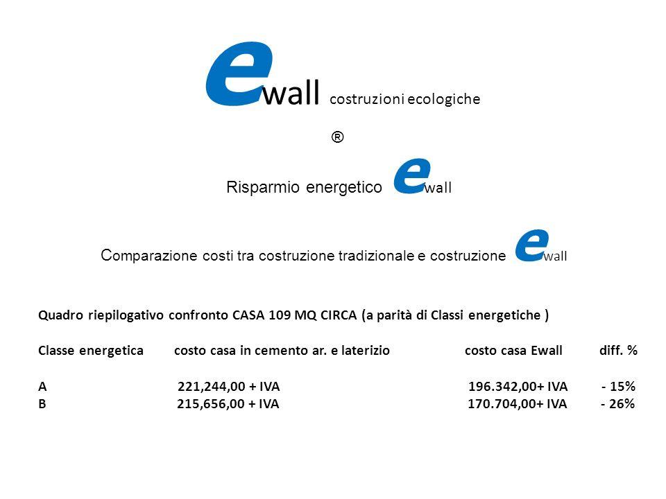 Risparmio energetico e wall C omparazione costi tra costruzione tradizionale e costruzione e wall e wall costruzioni ecologiche ® Quadro riepilogativo