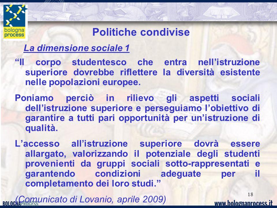 18 Politiche condivise Il corpo studentesco che entra nellistruzione superiore dovrebbe riflettere la diversità esistente nelle popolazioni europee. P