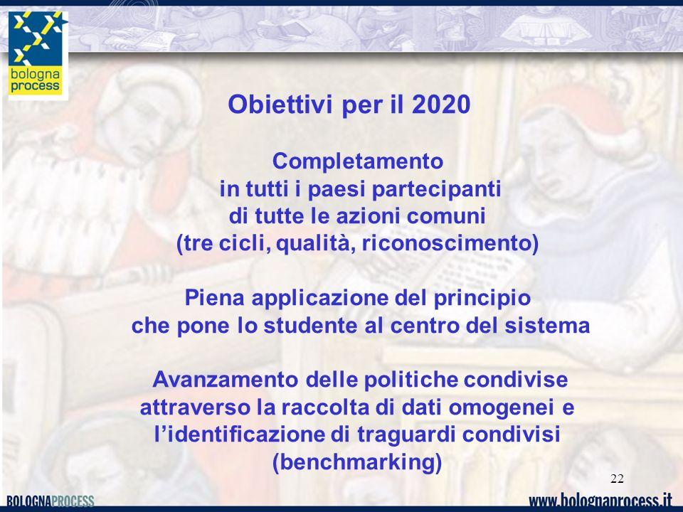 22 Obiettivi per il 2020 Completamento in tutti i paesi partecipanti di tutte le azioni comuni (tre cicli, qualità, riconoscimento) Piena applicazione