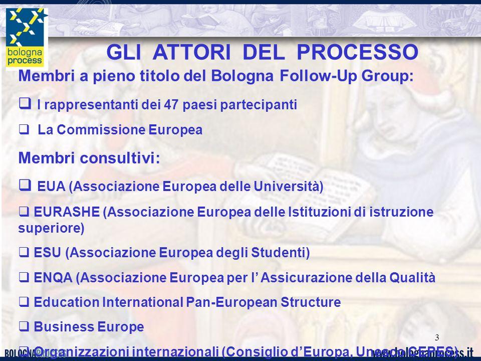 3 GLI ATTORI DEL PROCESSO Membri a pieno titolo del Bologna Follow-Up Group: I rappresentanti dei 47 paesi partecipanti La Commissione Europea Membri