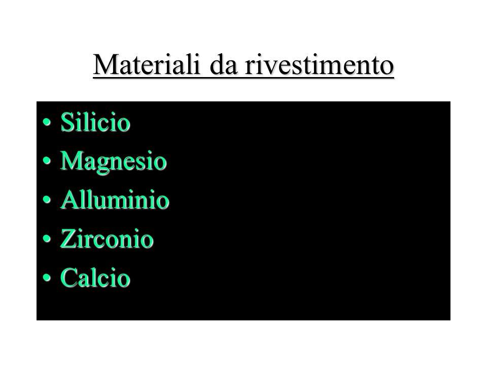 Materiali da rivestimento SilicioSilicio MagnesioMagnesio AlluminioAlluminio ZirconioZirconio CalcioCalcio