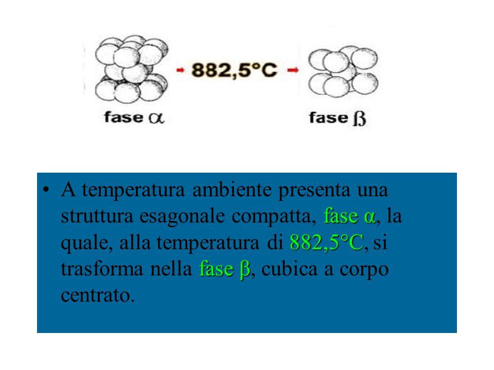 fase α 882,5°C fase βA temperatura ambiente presenta una struttura esagonale compatta, fase α, la quale, alla temperatura di 882,5°C, si trasforma nel