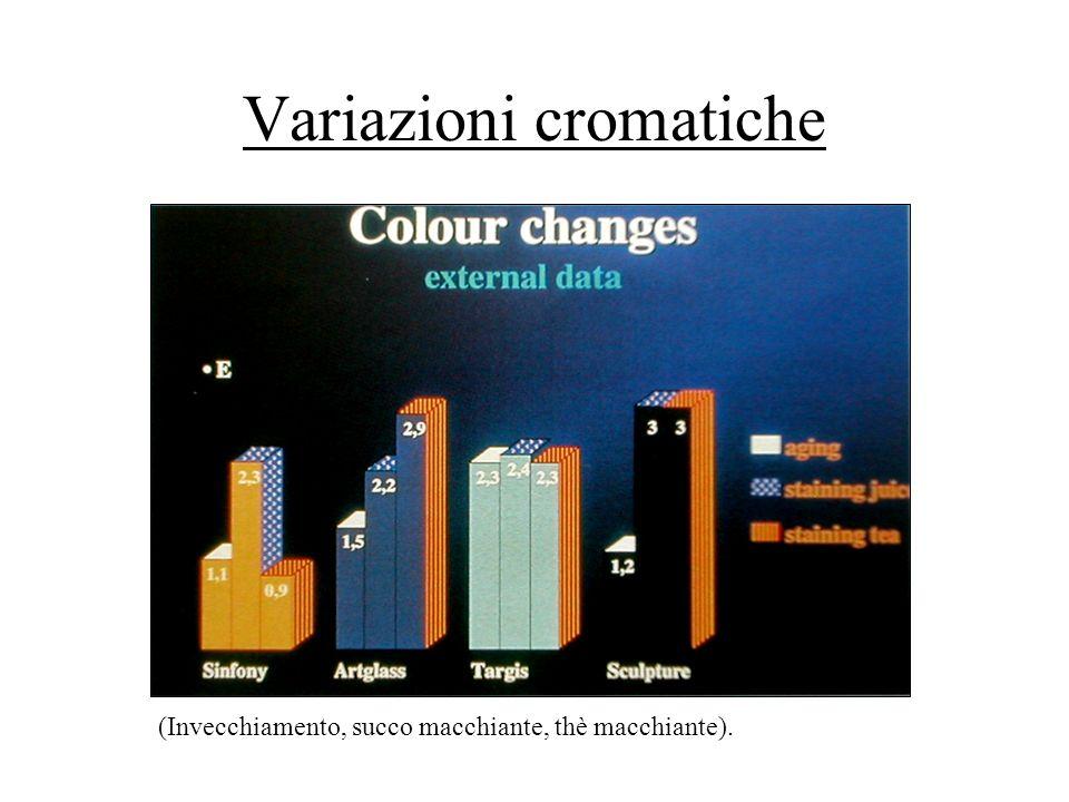 Variazioni cromatiche (Invecchiamento, succo macchiante, thè macchiante).