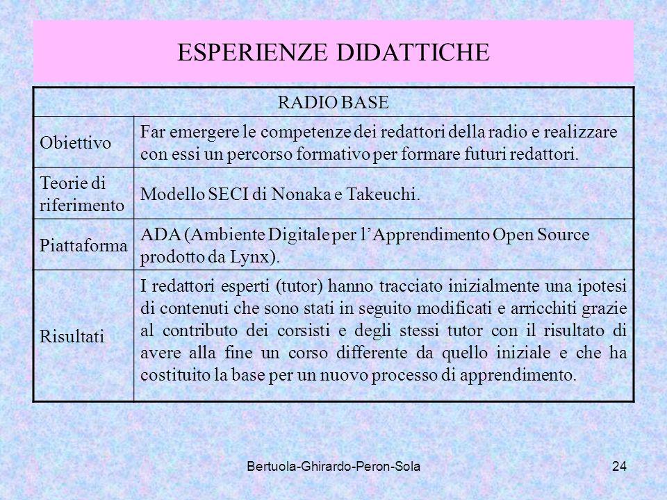 Bertuola-Ghirardo-Peron-Sola24 ESPERIENZE DIDATTICHE RADIO BASE Obiettivo Far emergere le competenze dei redattori della radio e realizzare con essi u