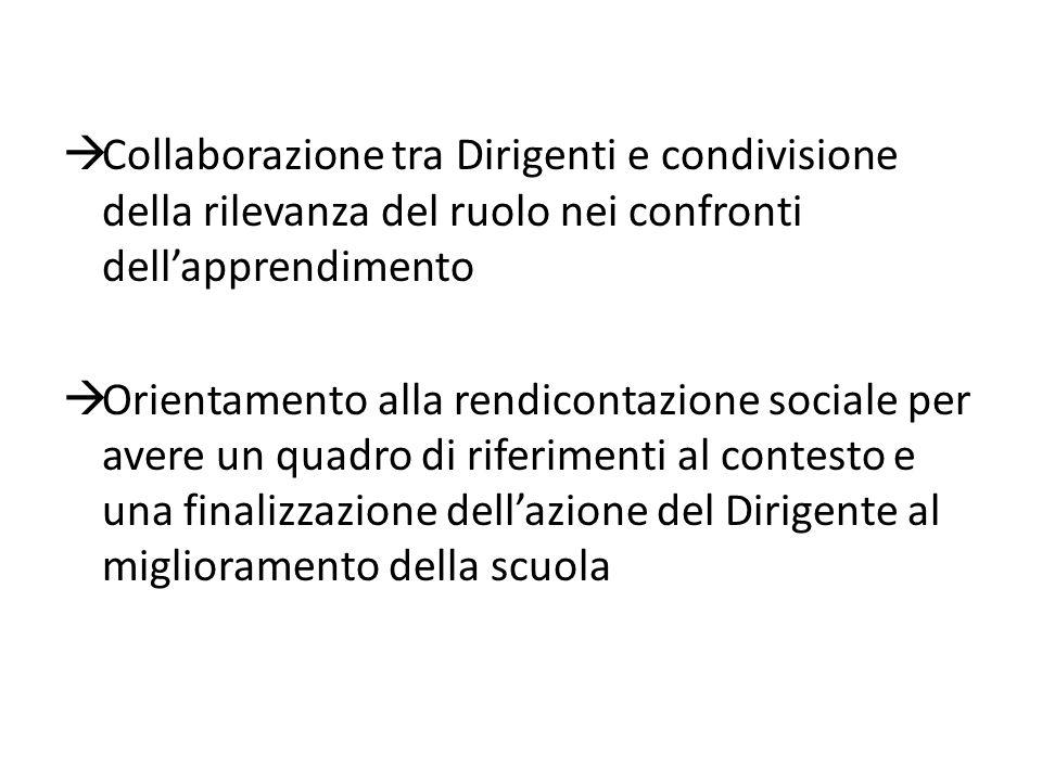 Collaborazione tra Dirigenti e condivisione della rilevanza del ruolo nei confronti dellapprendimento Orientamento alla rendicontazione sociale per av