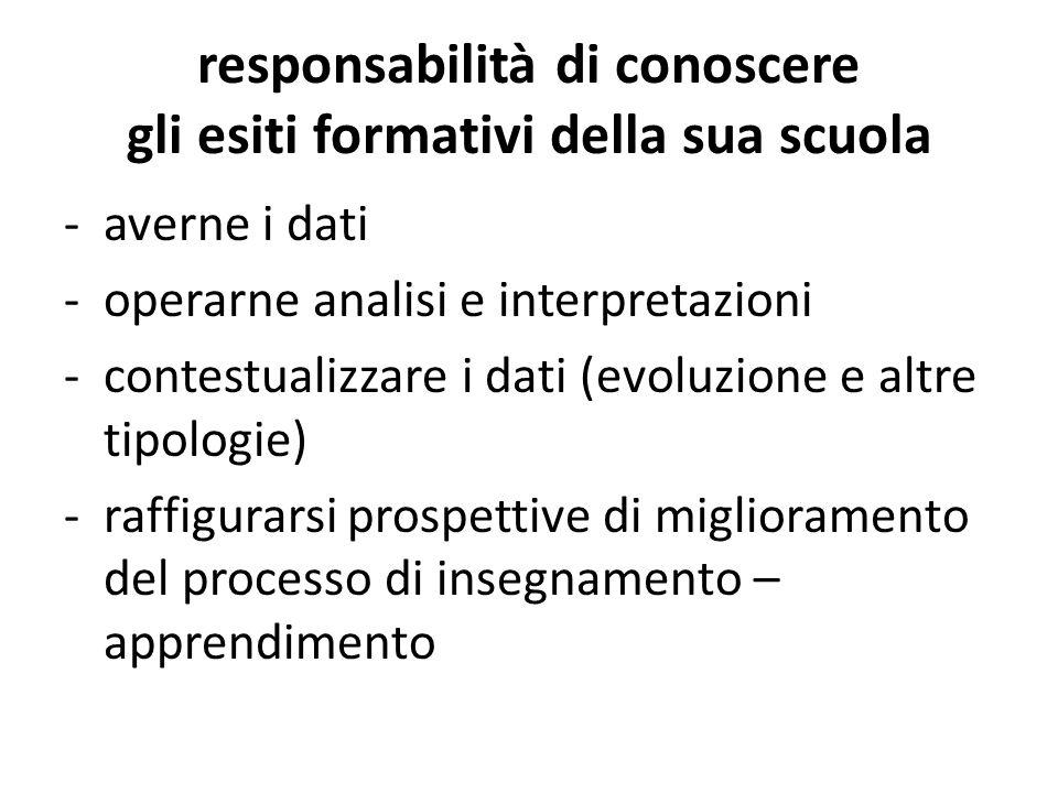 responsabilità di conoscere gli esiti formativi della sua scuola -averne i dati -operarne analisi e interpretazioni -contestualizzare i dati (evoluzio
