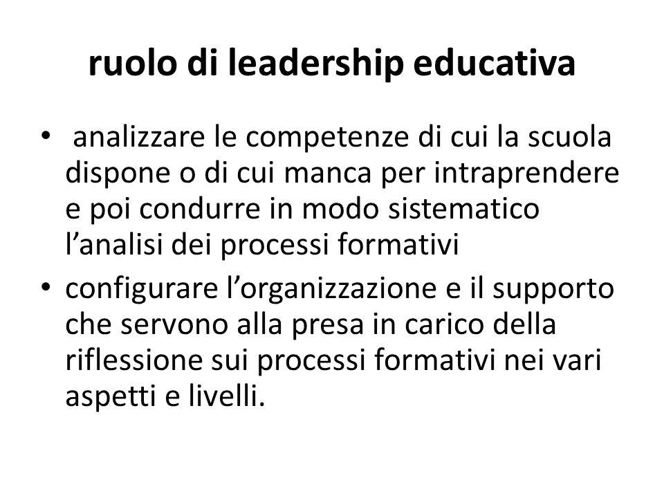 ruolo di leadership educativa analizzare le competenze di cui la scuola dispone o di cui manca per intraprendere e poi condurre in modo sistematico la