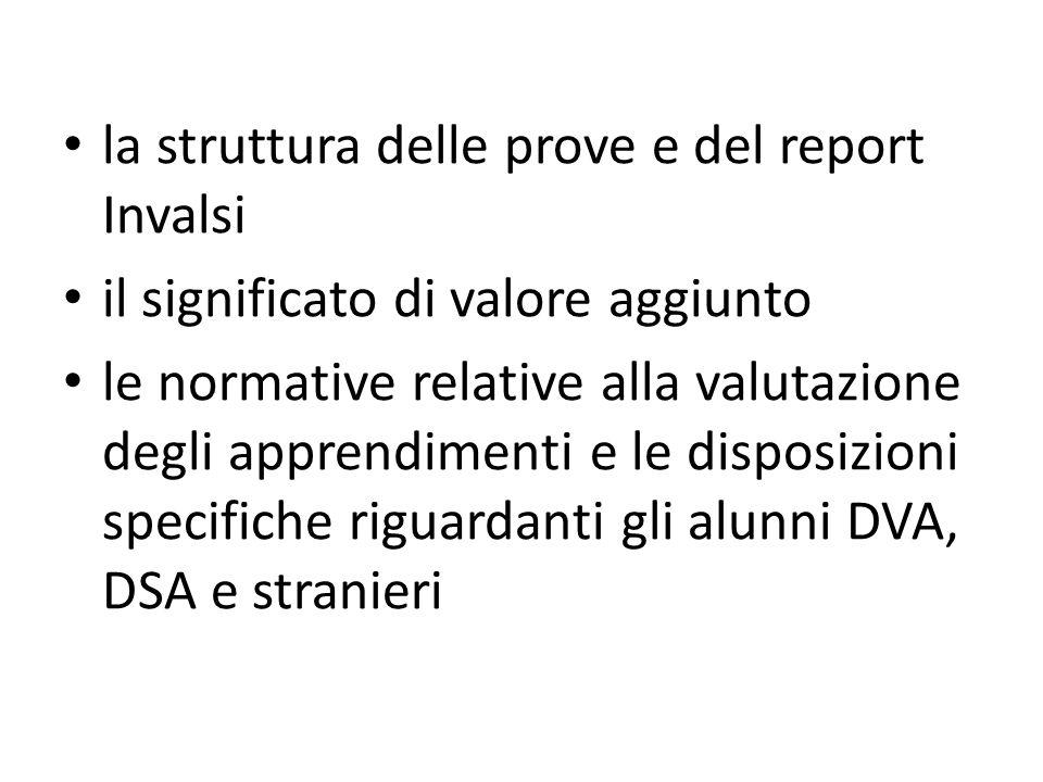 la struttura delle prove e del report Invalsi il significato di valore aggiunto le normative relative alla valutazione degli apprendimenti e le dispos