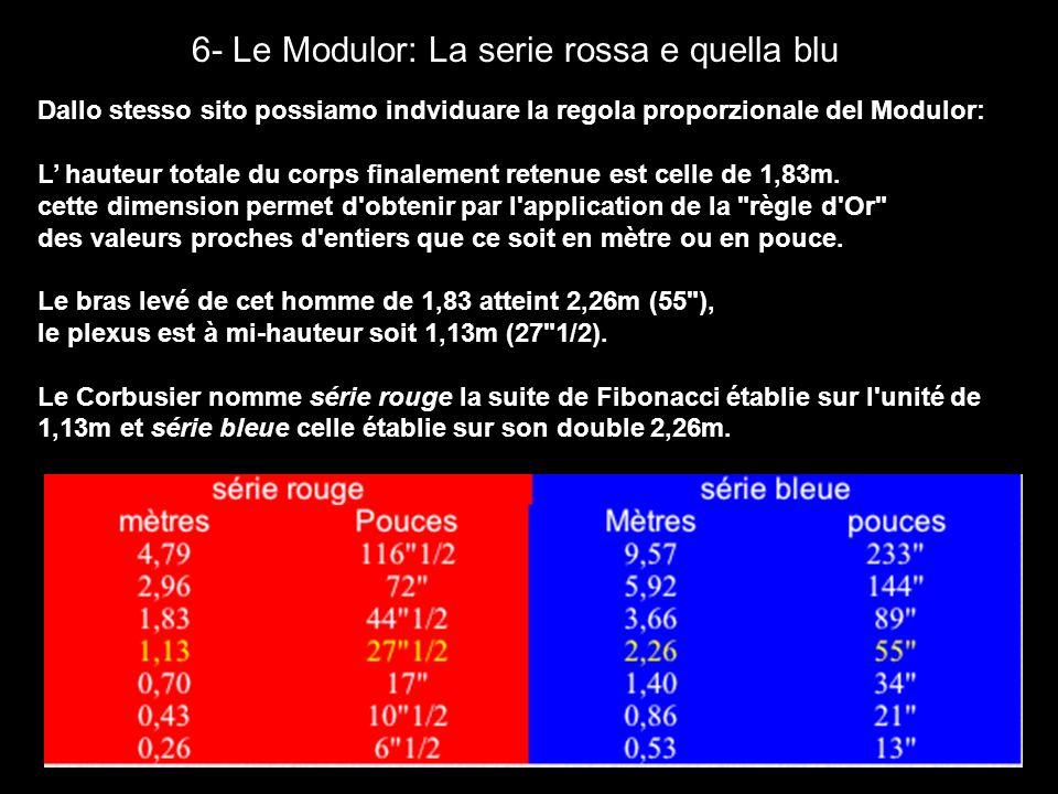 6- Le Modulor: La serie rossa e quella blu Dallo stesso sito possiamo indviduare la regola proporzionale del Modulor: L hauteur totale du corps finale