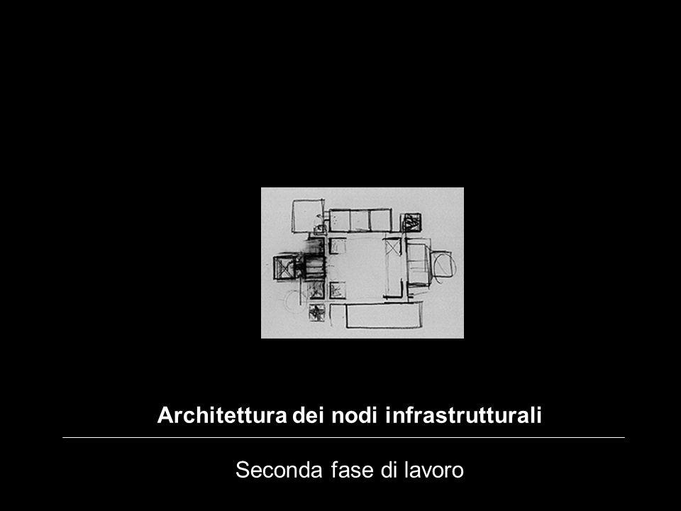 Architettura dei nodi infrastrutturali Seconda fase di lavoro