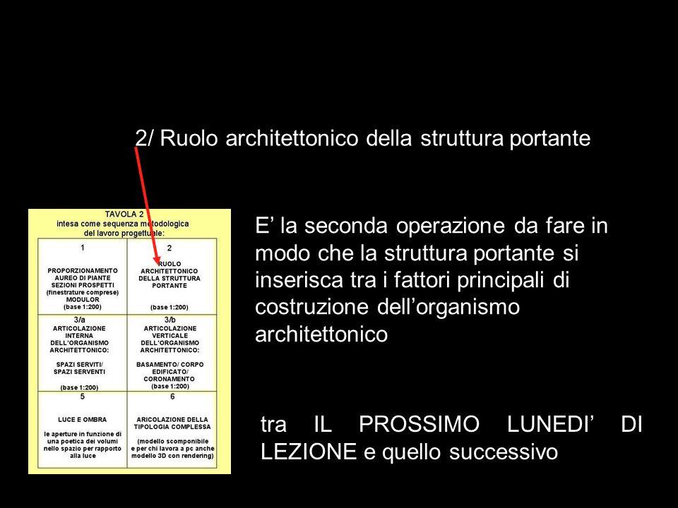 2/ Ruolo architettonico della struttura portante E la seconda operazione da fare in modo che la struttura portante si inserisca tra i fattori principa