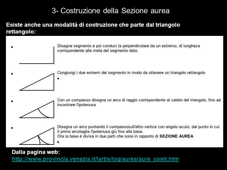3- Costruzione della Spirale aurea o logaritmica http://www.provincia.venezia.it/lartis/log/aurea/spir_aurea.htm