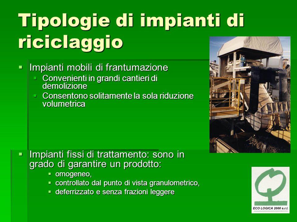 Tipologie di impianti di riciclaggio Impianti mobili di frantumazione Impianti mobili di frantumazione Convenienti in grandi cantieri di demolizione C