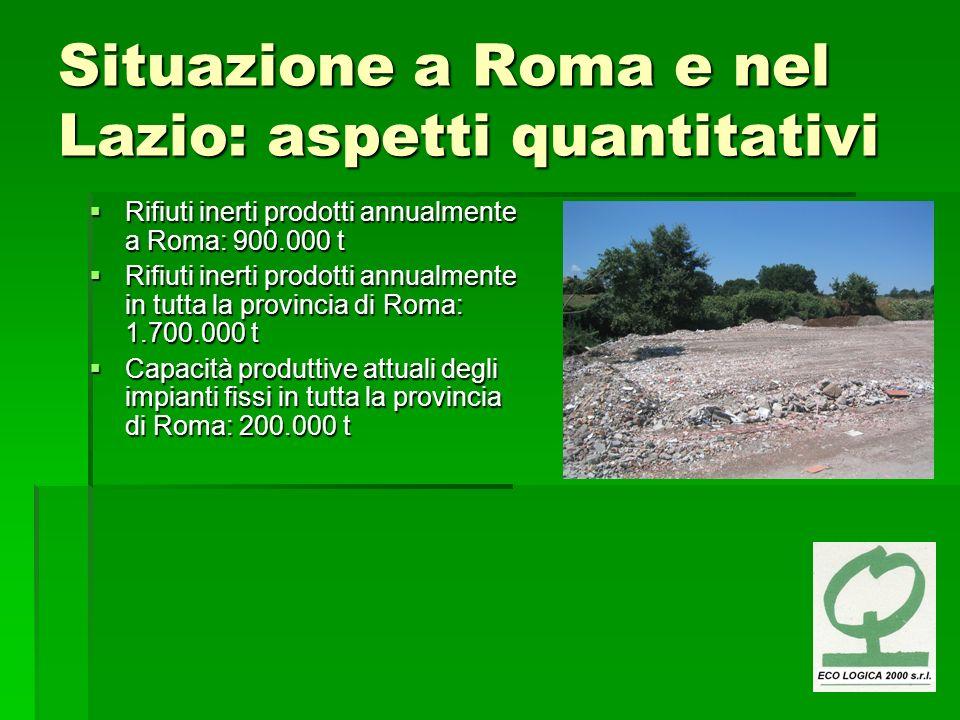 Situazione a Roma e nel Lazio: aspetti quantitativi Rifiuti inerti prodotti annualmente a Roma: 900.000 t Rifiuti inerti prodotti annualmente a Roma: