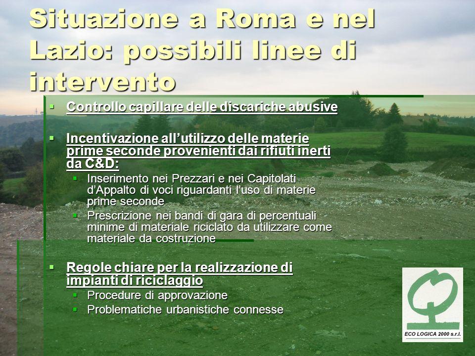 Situazione a Roma e nel Lazio: possibili linee di intervento Controllo capillare delle discariche abusive Controllo capillare delle discariche abusive