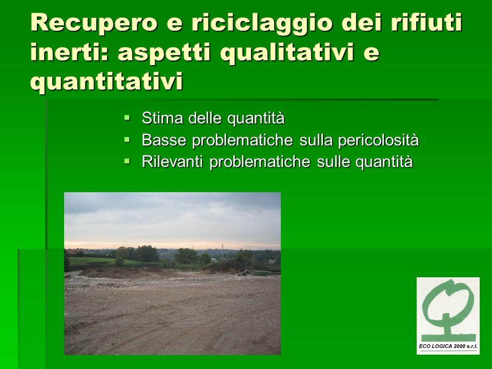 Recupero e riciclaggio dei rifiuti inerti: aspetti qualitativi e quantitativi Stima delle quantità Stima delle quantità Basse problematiche sulla peri