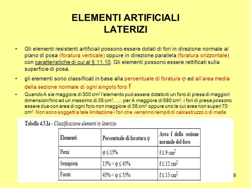 19 ELEMENTI ARTIFICIALI LATERIZI Gli elementi resistenti artificiali possono essere dotati di fori in direzione normale al piano di posa (foratura verticale) oppure in direzione parallela (foratura orizzontale) con caratteristiche di cui al § 11.10.