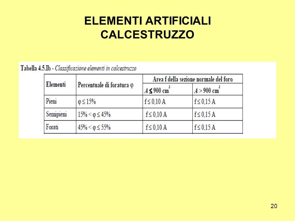 20 ELEMENTI ARTIFICIALI CALCESTRUZZO