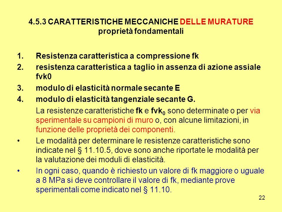 22 4.5.3 CARATTERISTICHE MECCANICHE DELLE MURATURE proprietà fondamentali 1.Resistenza caratteristica a compressione fk 2.resistenza caratteristica a taglio in assenza di azione assiale fvk0 3.modulo di elasticità normale secante E 4.modulo di elasticità tangenziale secante G.