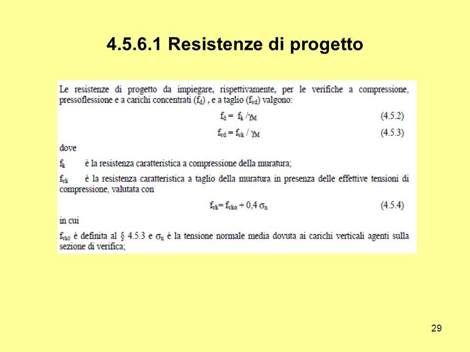 29 4.5.6.1 Resistenze di progetto
