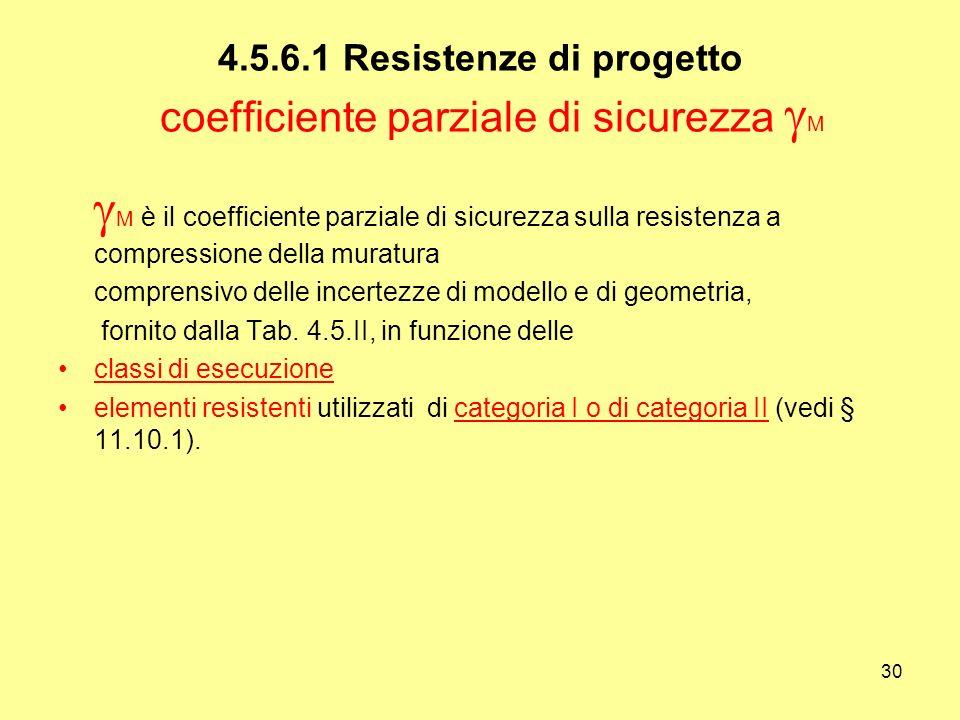 30 4.5.6.1 Resistenze di progetto coefficiente parziale di sicurezza M M è il coefficiente parziale di sicurezza sulla resistenza a compressione della muratura comprensivo delle incertezze di modello e di geometria, fornito dalla Tab.