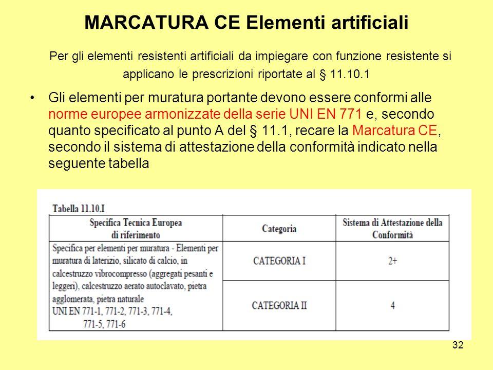 32 MARCATURA CE Elementi artificiali Per gli elementi resistenti artificiali da impiegare con funzione resistente si applicano le prescrizioni riportate al § 11.10.1 Gli elementi per muratura portante devono essere conformi alle norme europee armonizzate della serie UNI EN 771 e, secondo quanto specificato al punto A del § 11.1, recare la Marcatura CE, secondo il sistema di attestazione della conformità indicato nella seguente tabella