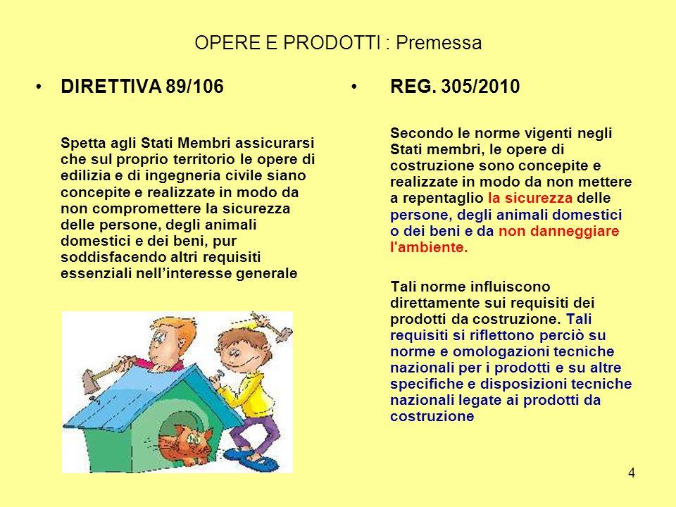 35 Eurocodice 6 (UNI EN 1996-2)