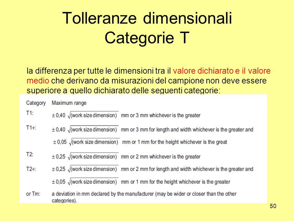50 Tolleranze dimensionali Categorie T la differenza per tutte le dimensioni tra il valore dichiarato e il valore medio che derivano da misurazioni del campione non deve essere superiore a quello dichiarato delle seguenti categorie:
