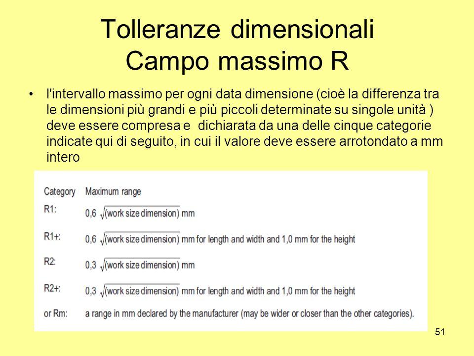 51 Tolleranze dimensionali Campo massimo R l intervallo massimo per ogni data dimensione (cioè la differenza tra le dimensioni più grandi e più piccoli determinate su singole unità ) deve essere compresa e dichiarata da una delle cinque categorie indicate qui di seguito, in cui il valore deve essere arrotondato a mm intero