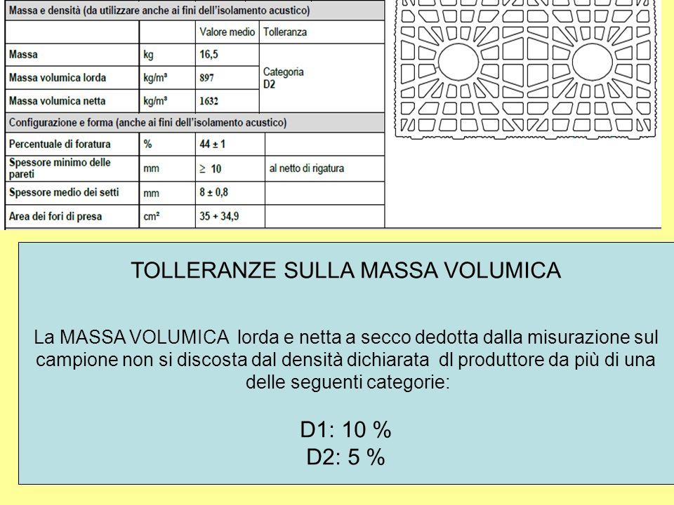 52 TOLLERANZE SULLA MASSA VOLUMICA La MASSA VOLUMICA lorda e netta a secco dedotta dalla misurazione sul campione non si discosta dal densità dichiarata dl produttore da più di una delle seguenti categorie: D1: 10 % D2: 5 %