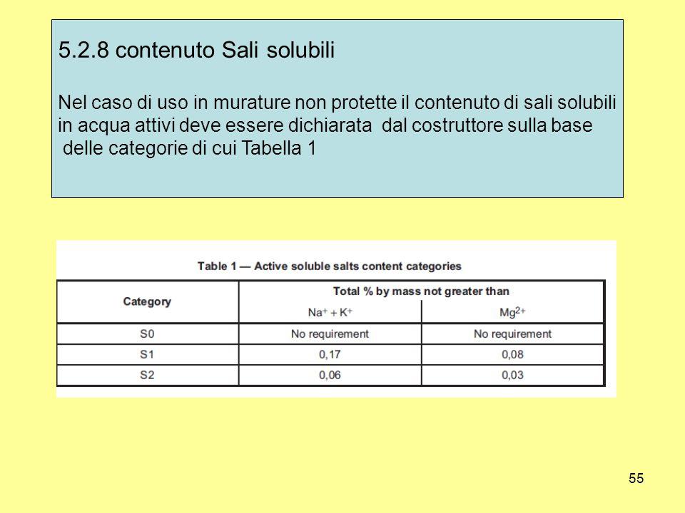 55 5.2.8 contenuto Sali solubili Nel caso di uso in murature non protette il contenuto di sali solubili in acqua attivi deve essere dichiarata dal costruttore sulla base delle categorie di cui Tabella 1