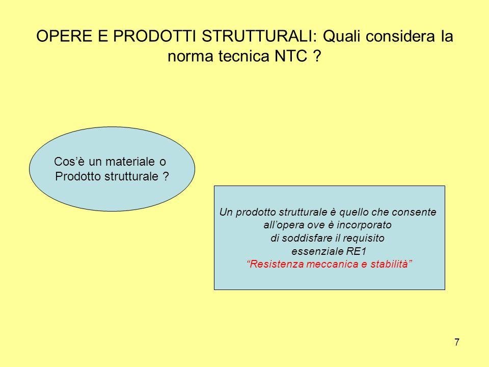 7 OPERE E PRODOTTI STRUTTURALI: Quali considera la norma tecnica NTC .