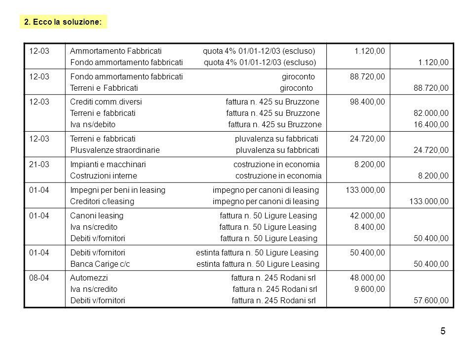 5 2. Ecco la soluzione: 12-03Ammortamento Fabbricati quota 4% 01/01-12/03 (escluso) Fondo ammortamento fabbricati quota 4% 01/01-12/03 (escluso) 1.120