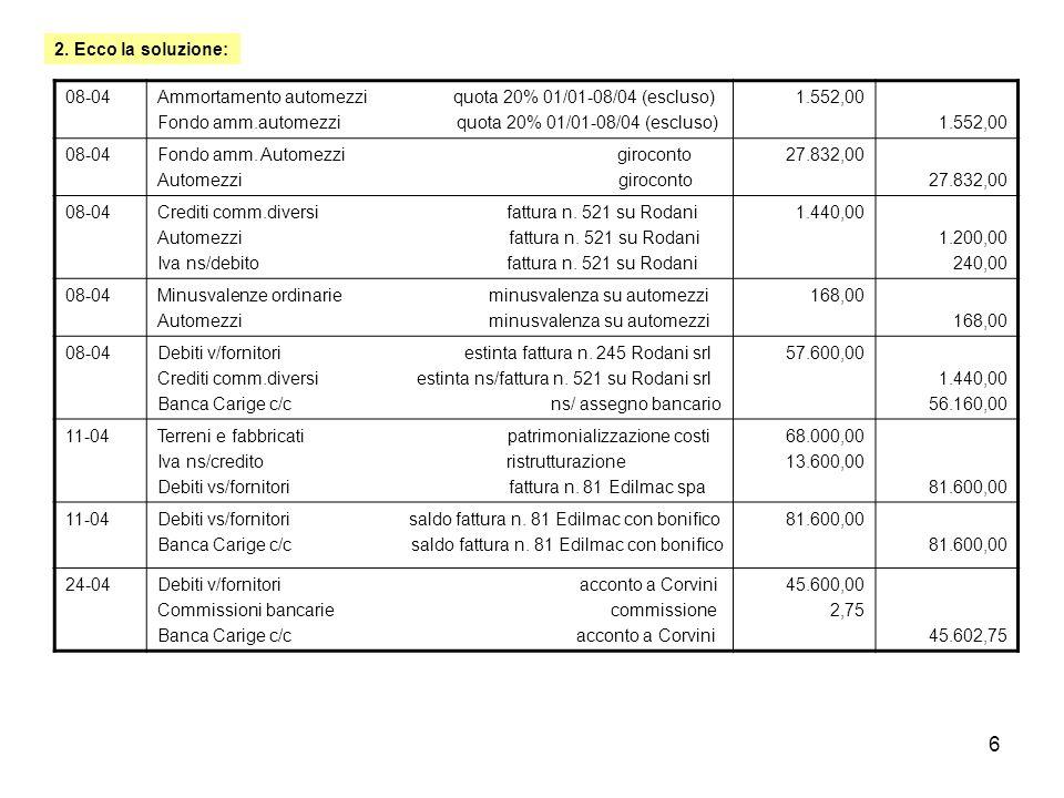 6 2. Ecco la soluzione: 08-04Ammortamento automezzi quota 20% 01/01-08/04 (escluso) Fondo amm.automezzi quota 20% 01/01-08/04 (escluso) 1.552,00 08-04