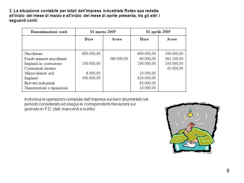 9 3. La situazione contabile per totali dellimpresa industriale Rotex spa redatta allinizio del mese di marzo e allinizio del mese di aprile presenta,