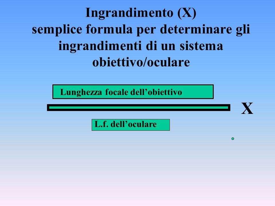 Ingrandimento (X) semplice formula per determinare gli ingrandimenti di un sistema obiettivo/oculare X L.f.