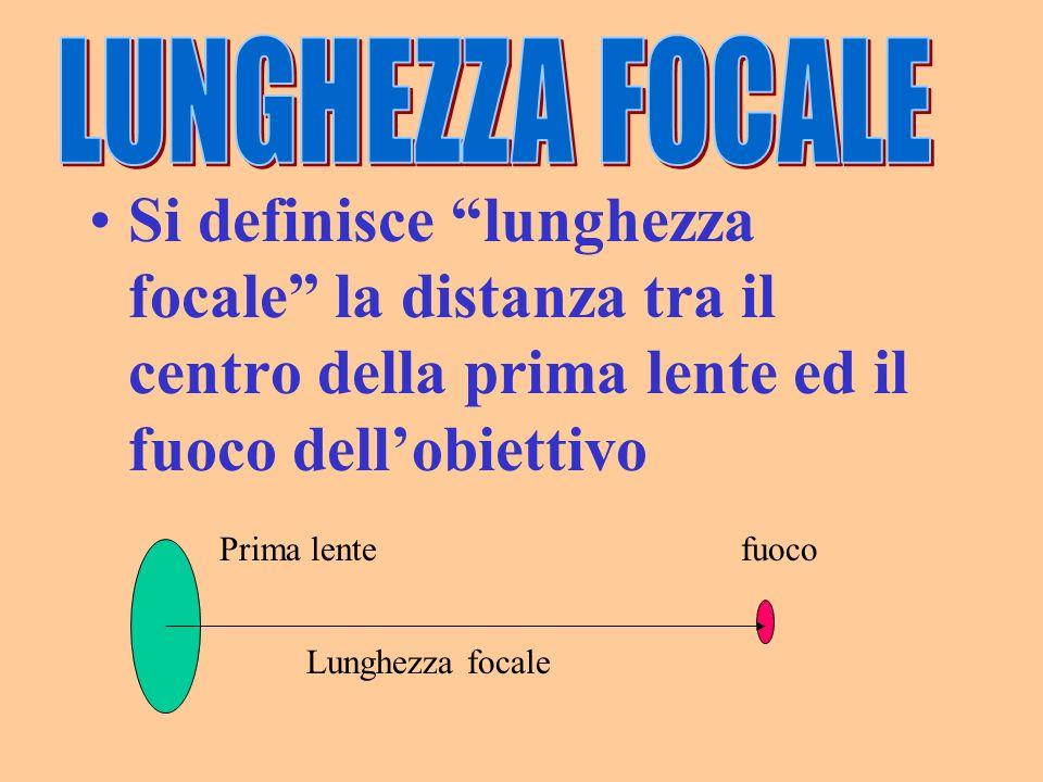 Si definisce lunghezza focale la distanza tra il centro della prima lente ed il fuoco dellobiettivo Prima lentefuoco Lunghezza focale