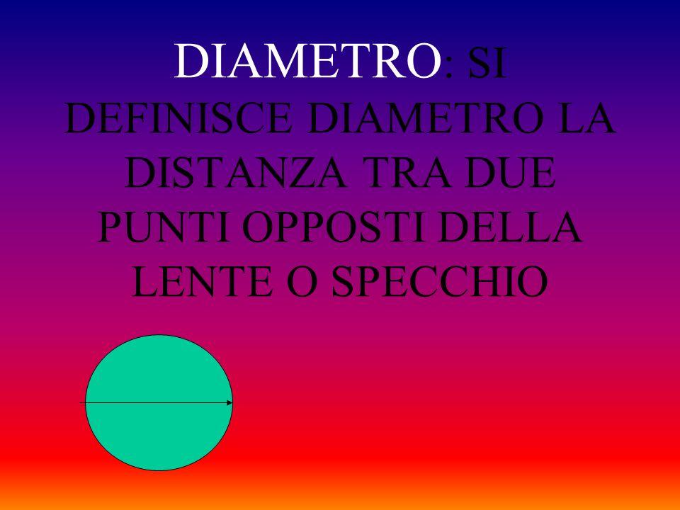 DIAMETRO : SI DEFINISCE DIAMETRO LA DISTANZA TRA DUE PUNTI OPPOSTI DELLA LENTE O SPECCHIO