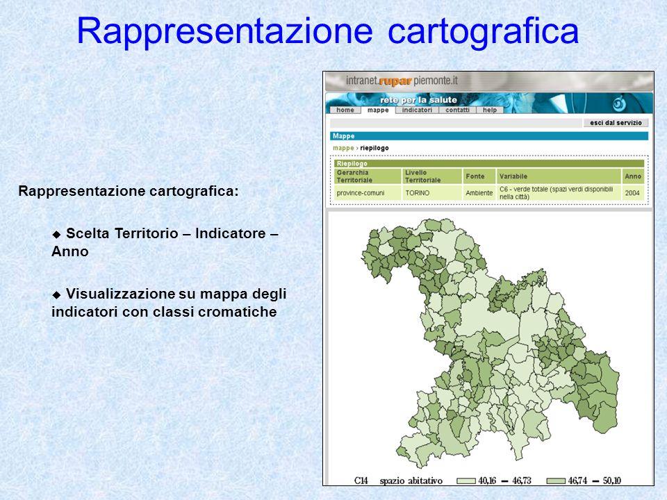 30 Rappresentazione cartografica Rappresentazione cartografica: Scelta Territorio – Indicatore – Anno Visualizzazione su mappa degli indicatori con classi cromatiche