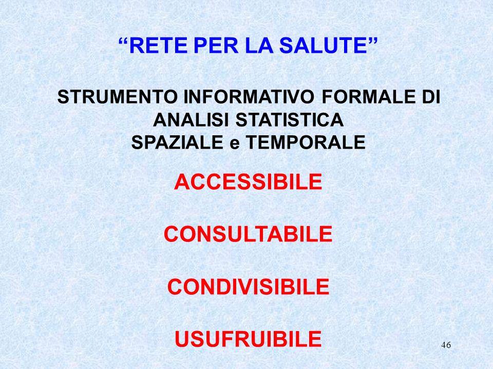 46 RETE PER LA SALUTE STRUMENTO INFORMATIVO FORMALE DI ANALISI STATISTICA SPAZIALE e TEMPORALE ACCESSIBILE CONSULTABILE CONDIVISIBILE USUFRUIBILE