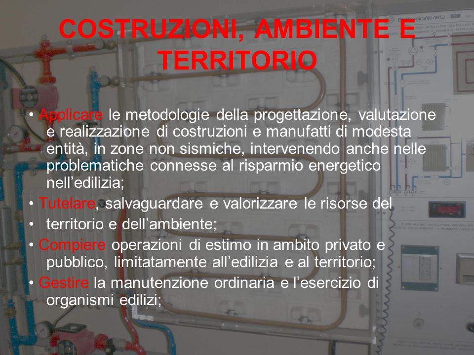 COSTRUZIONI, AMBIENTE E TERRITORIO Applicare le metodologie della progettazione, valutazione e realizzazione di costruzioni e manufatti di modesta ent