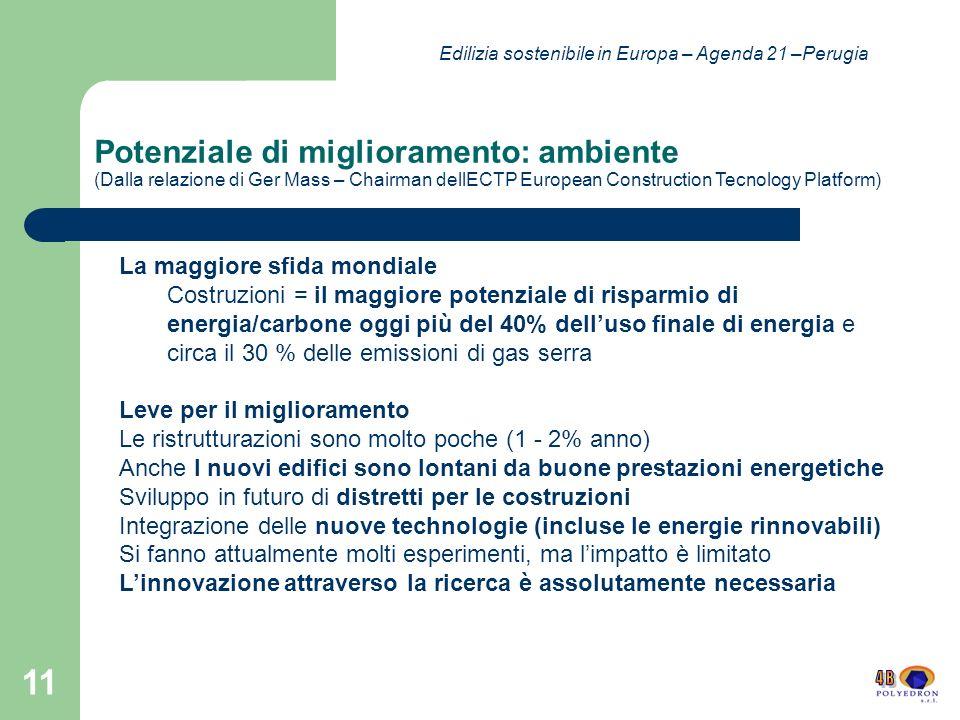 11 Edilizia sostenibile in Europa – Agenda 21 –Perugia La maggiore sfida mondiale Costruzioni = il maggiore potenziale di risparmio di energia/carbone oggi più del 40% delluso finale di energia e circa il 30 % delle emissioni di gas serra Leve per il miglioramento Le ristrutturazioni sono molto poche (1 - 2% anno) Anche I nuovi edifici sono lontani da buone prestazioni energetiche Sviluppo in futuro di distretti per le costruzioni Integrazione delle nuove technologie (incluse le energie rinnovabili) Si fanno attualmente molti esperimenti, ma limpatto è limitato Linnovazione attraverso la ricerca è assolutamente necessaria Potenziale di miglioramento: ambiente (Dalla relazione di Ger Mass – Chairman dellECTP European Construction Tecnology Platform)
