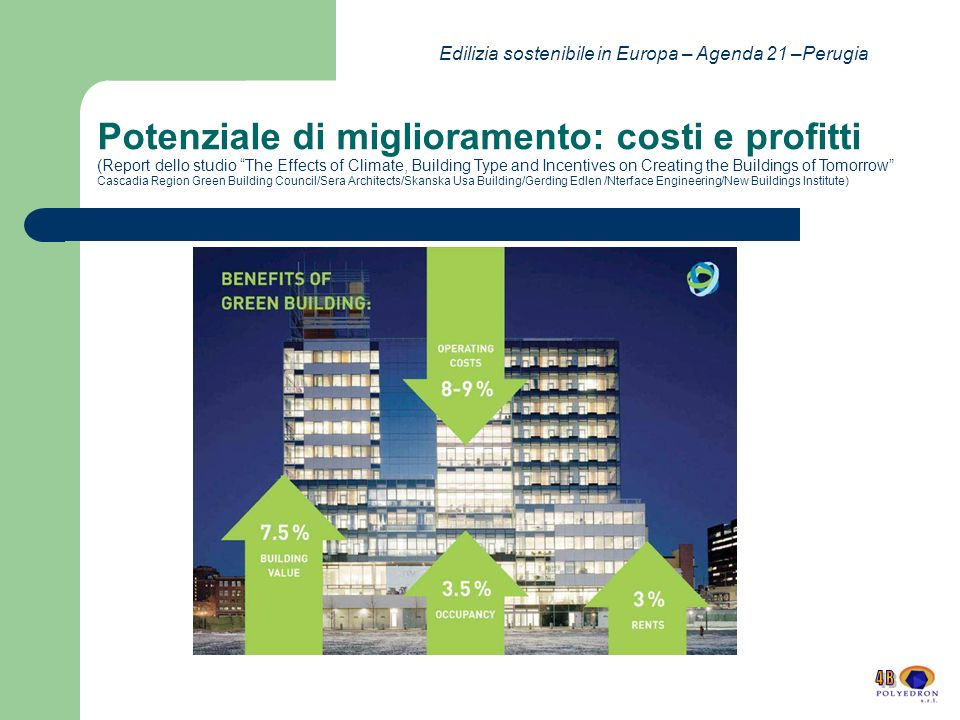 Potenziale di miglioramento: costi e profitti (Report dello studio The Effects of Climate, Building Type and Incentives on Creating the Buildings of Tomorrow Cascadia Region Green Building Council/Sera Architects/Skanska Usa Building/Gerding Edlen /Nterface Engineering/New Buildings Institute) Edilizia sostenibile in Europa – Agenda 21 –Perugia