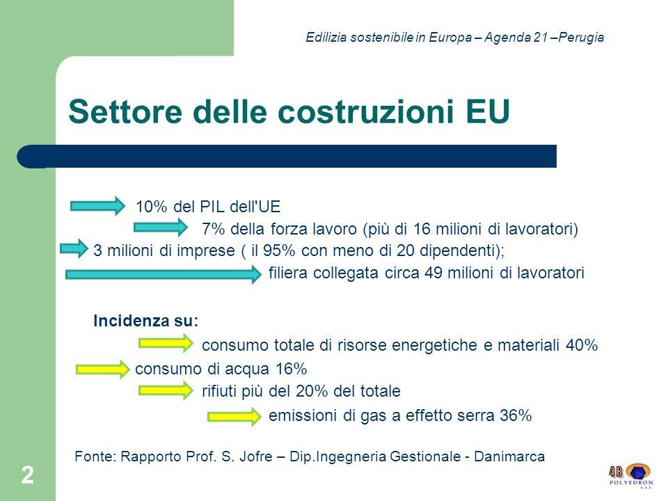 2 Settore delle costruzioni EU 10% del PIL dell UE 7% della forza lavoro (più di 16 milioni di lavoratori) 3 milioni di imprese ( il 95% con meno di 20 dipendenti); filiera collegata circa 49 milioni di lavoratori Incidenza su: consumo totale di risorse energetiche e materiali 40% consumo di acqua 16% rifiuti più del 20% del totale emissioni di gas a effetto serra 36% Fonte: Rapporto Prof.