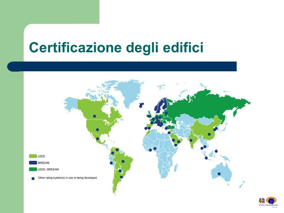Certificazione degli edifici