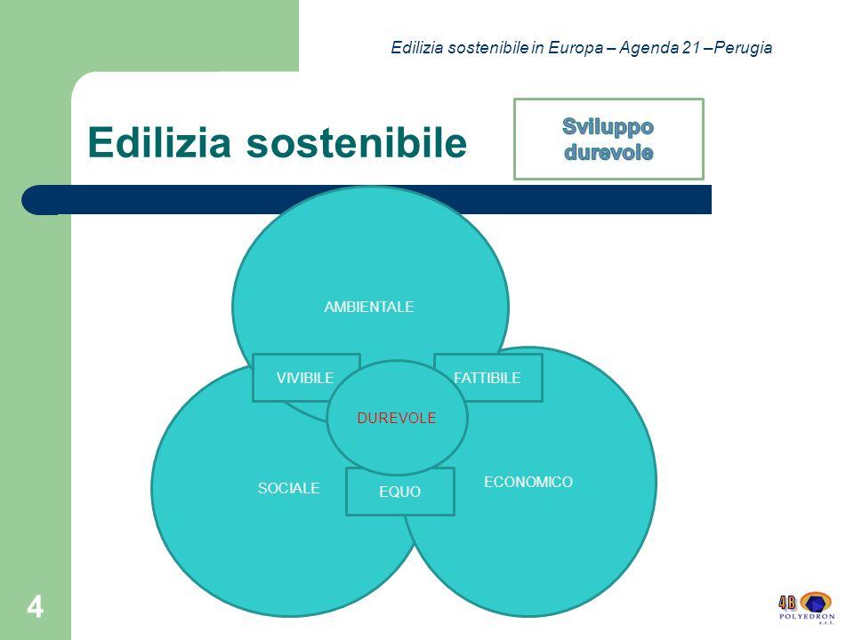 4 Edilizia sostenibile Edilizia sostenibile in Europa – Agenda 21 –Perugia SOCIALE ECONOMICO AMBIENTALE VIVIBILEFATTIBILE EQUO DUREVOLE